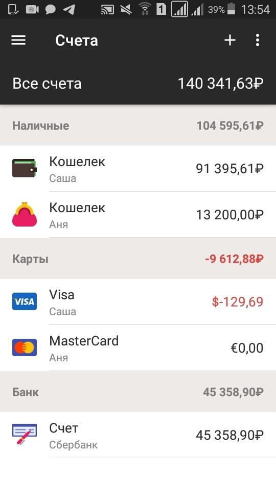 Alzex Finance Категории расходов