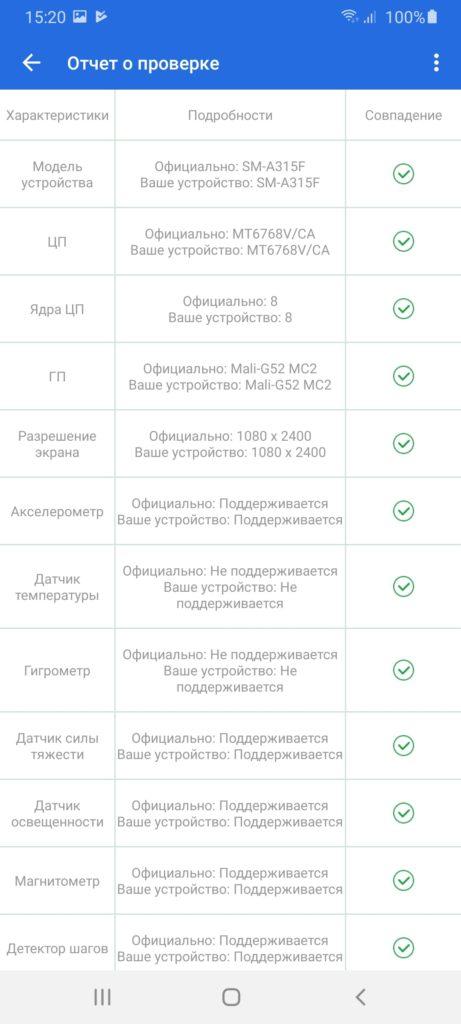 AnTuTu Benchmark Test Отчет