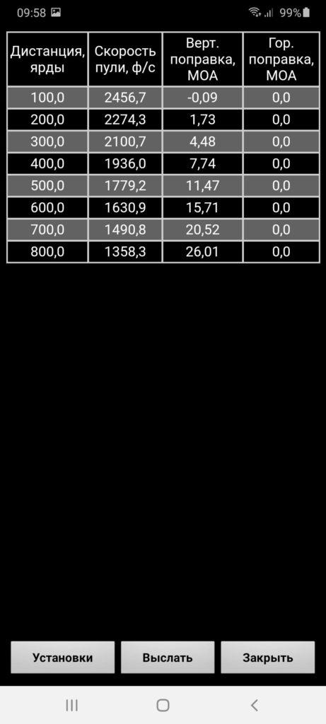 Баллистический Калькулятор Таблица