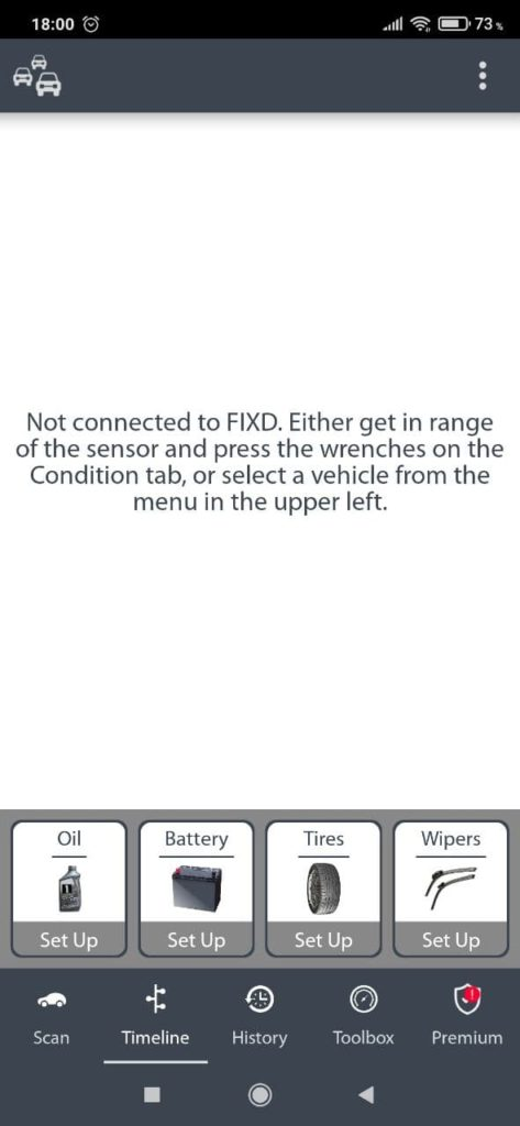 FIXD Показатели