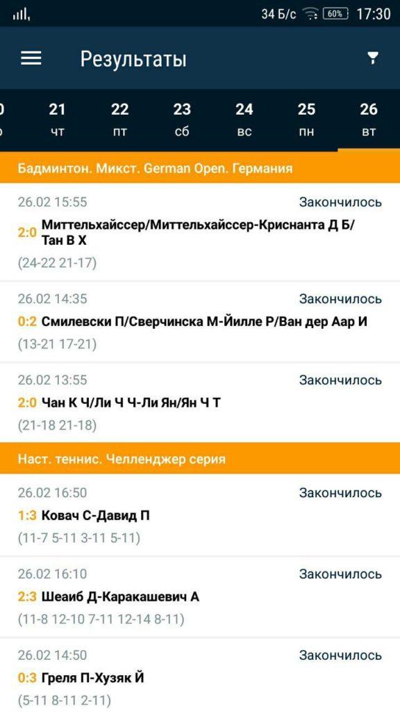 Фонбет Синий Результаты