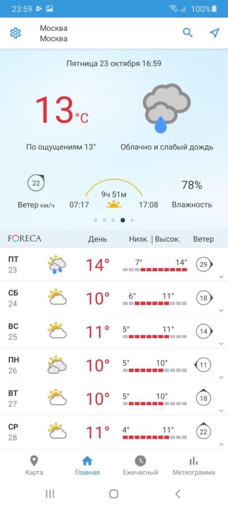 Foreca Weather Прогноз