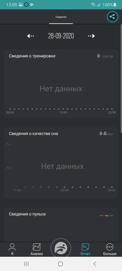 FunDo Pro Статистика