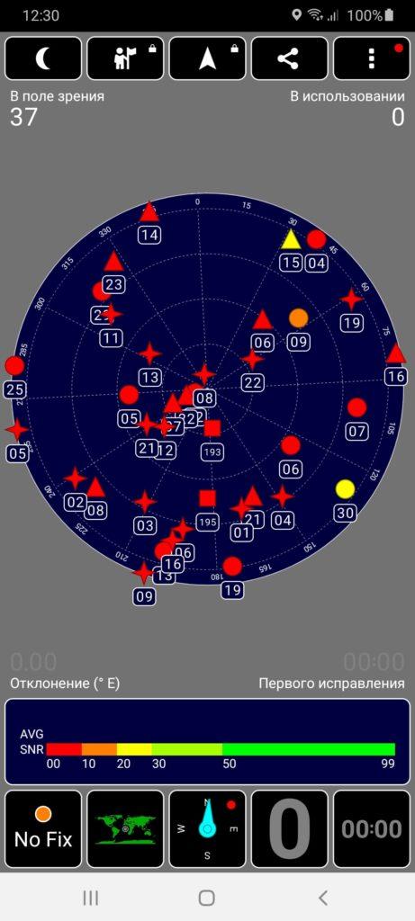 GPS Test Компас
