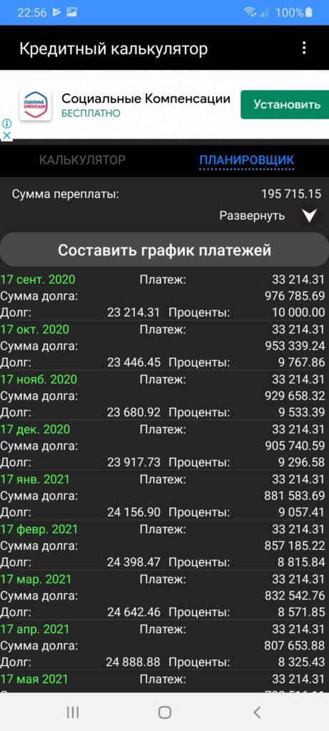 Кредитный Калькулятор График