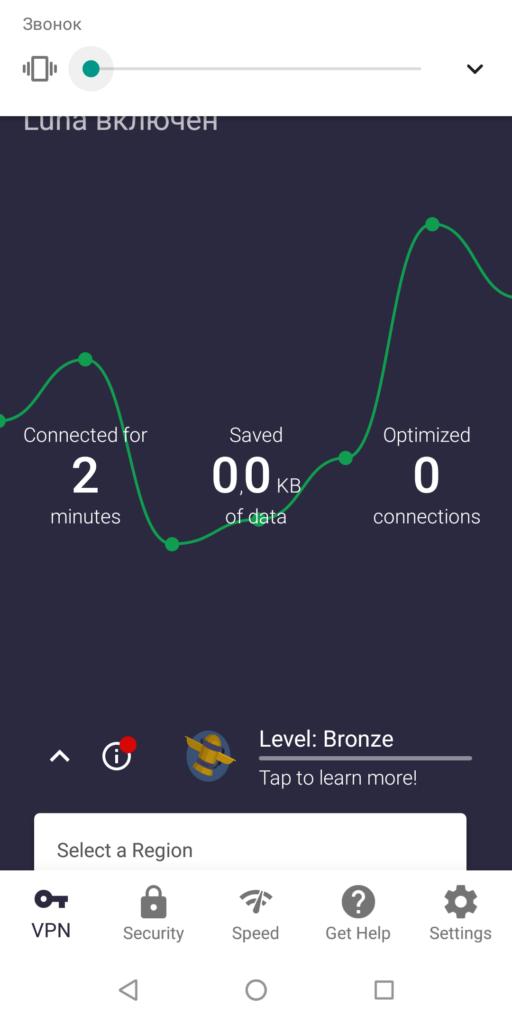 Luna VPN Статистика