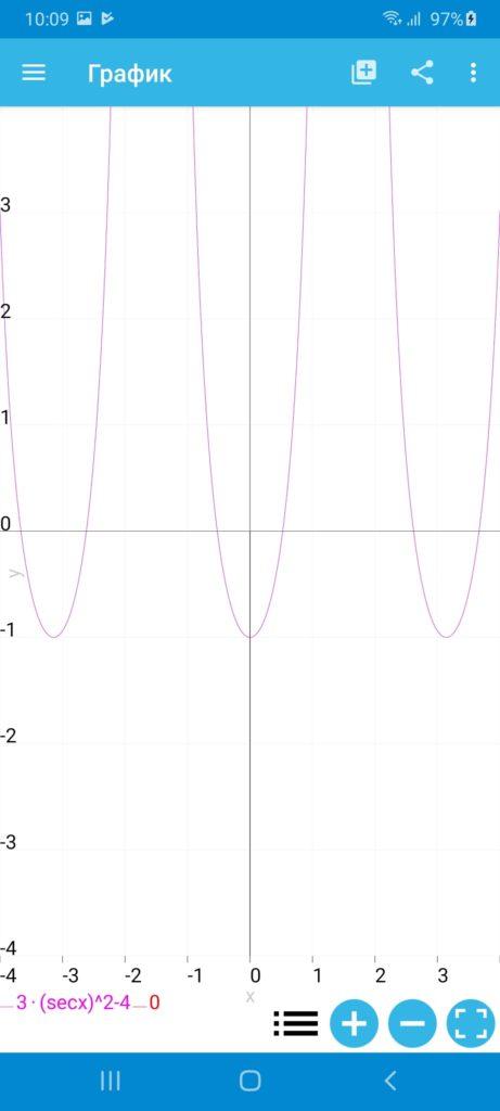 MalMath График
