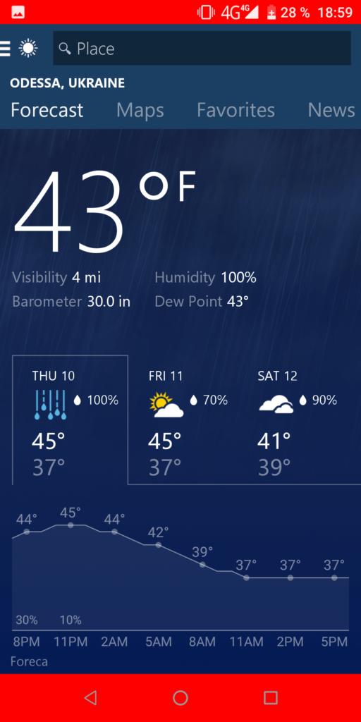 MSN Погода Прогноз