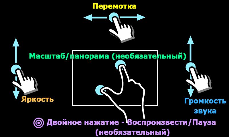 MX Player управление