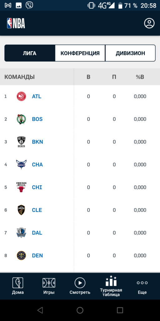 NBA Турнирная таблица