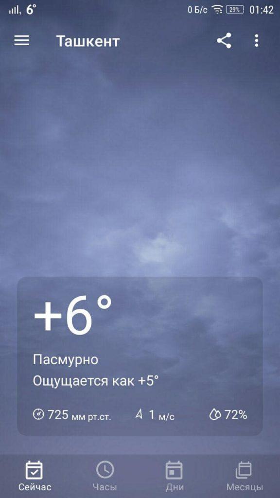 Ну и погода Декабрь