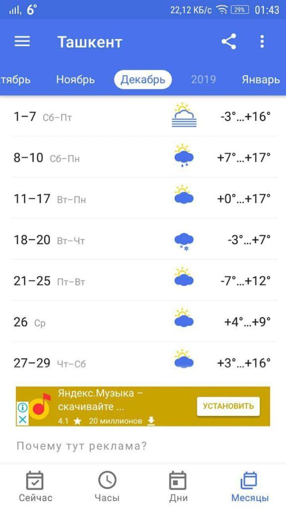Ну и погода Прогноз