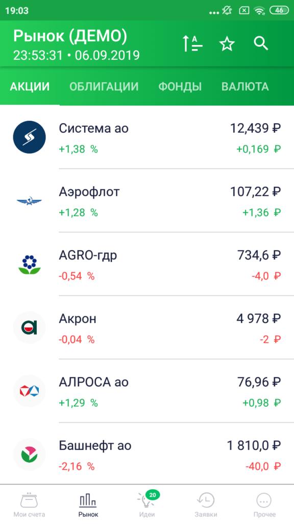 ПАО Сбербанк Акции