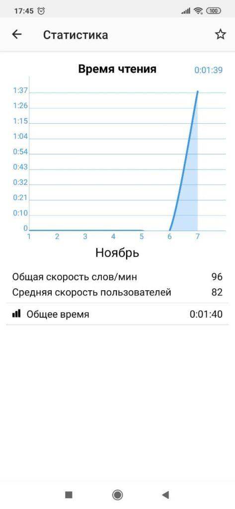 Параллельный перевод книг Статистика