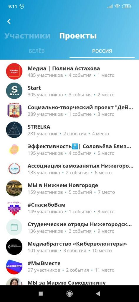 Первое онлайн движение МЫ Проекты