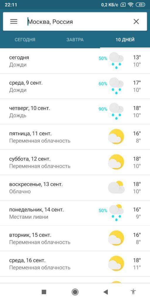 Погода с лягушкой Прогноз