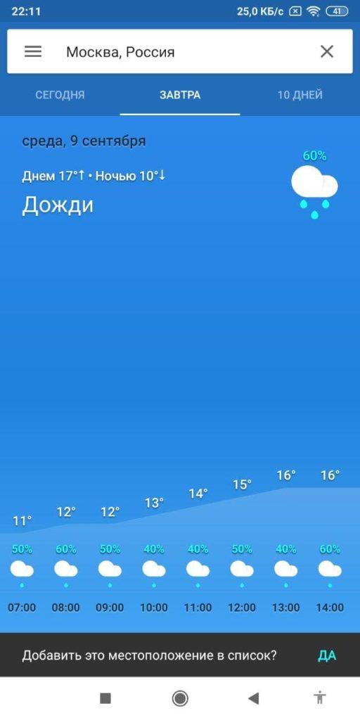 Погода с лягушкой Сегодня