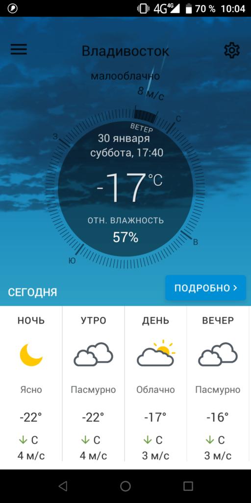 Примпогода Погода на день