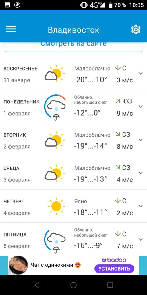 Примпогода Погода на неделю
