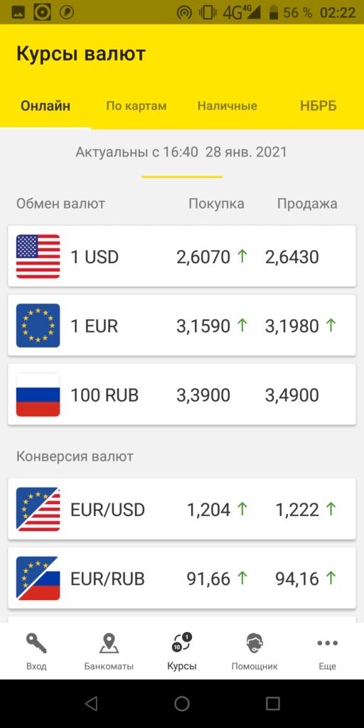 Приорбанк Курсы валют