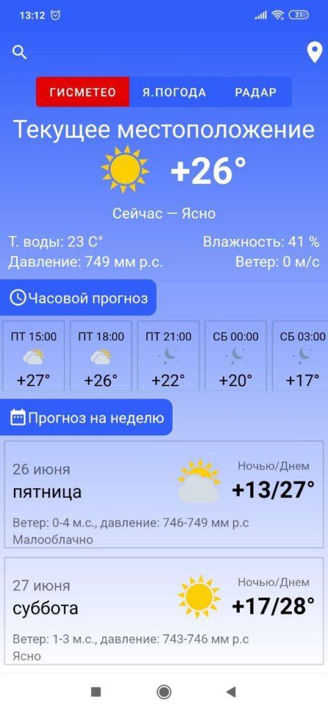 Прогноз погоды Показатели