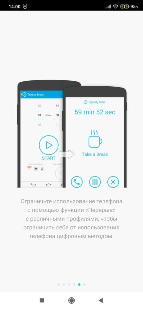 QualityTime Лимиты