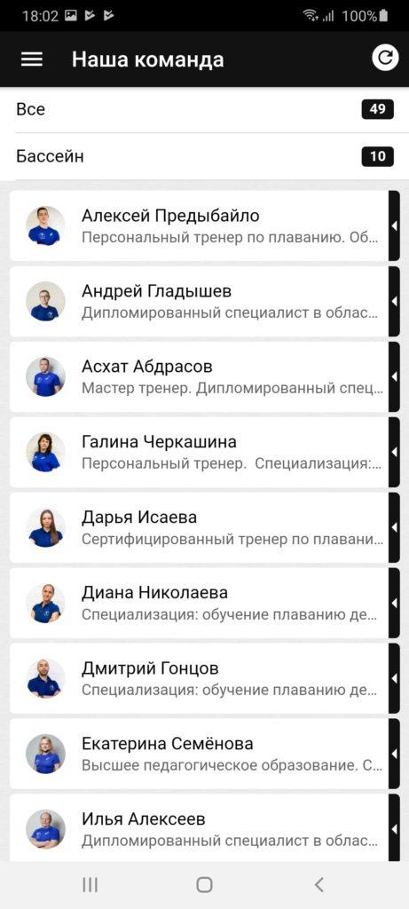 СССР Команда