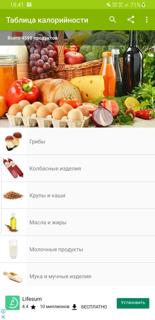 Таблица калорийности продуктов главная