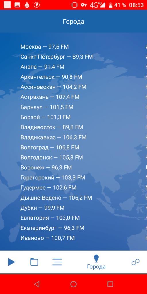 Вести ФМ Города
