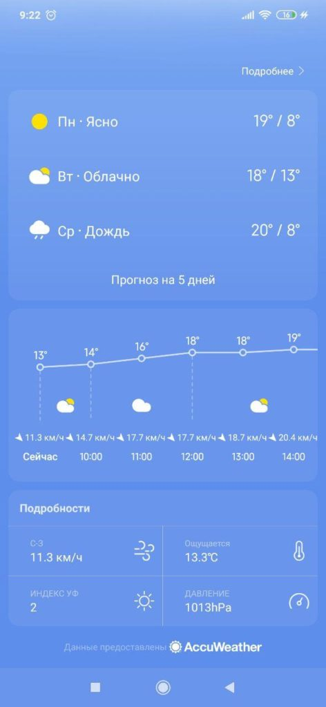 Weather By Xiaomi Погода