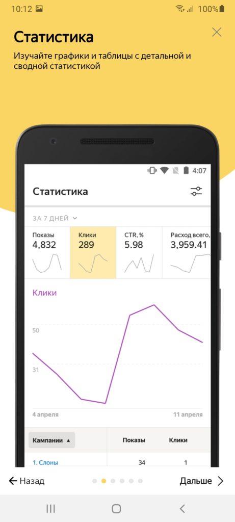 Яндекс Директ Статистика