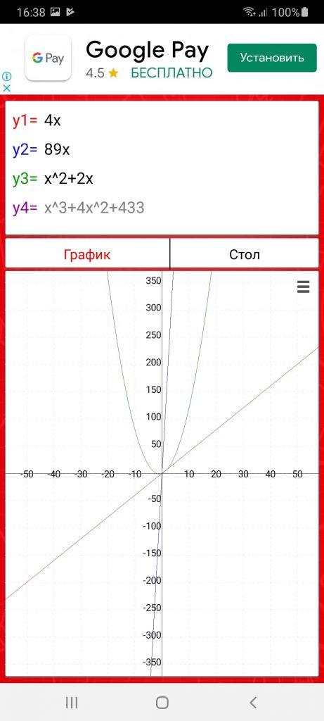 Automath График