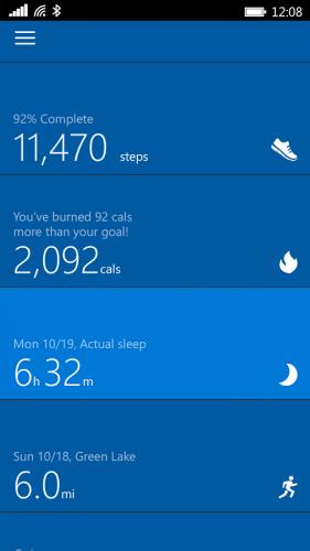 Microsoft Health Статистика