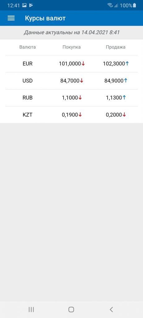 РСК Банк Курсы валют
