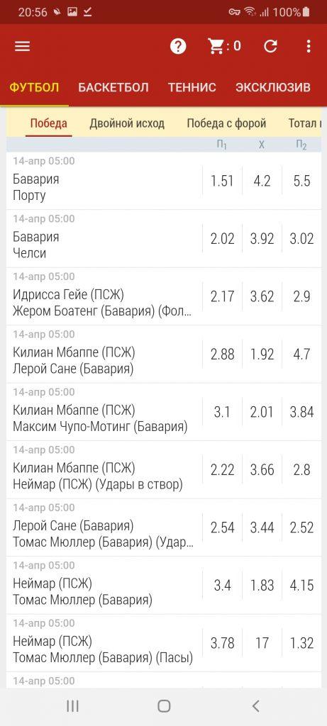 Tennisi KZ Ставки