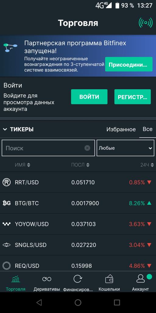 Bitfinex Торговля