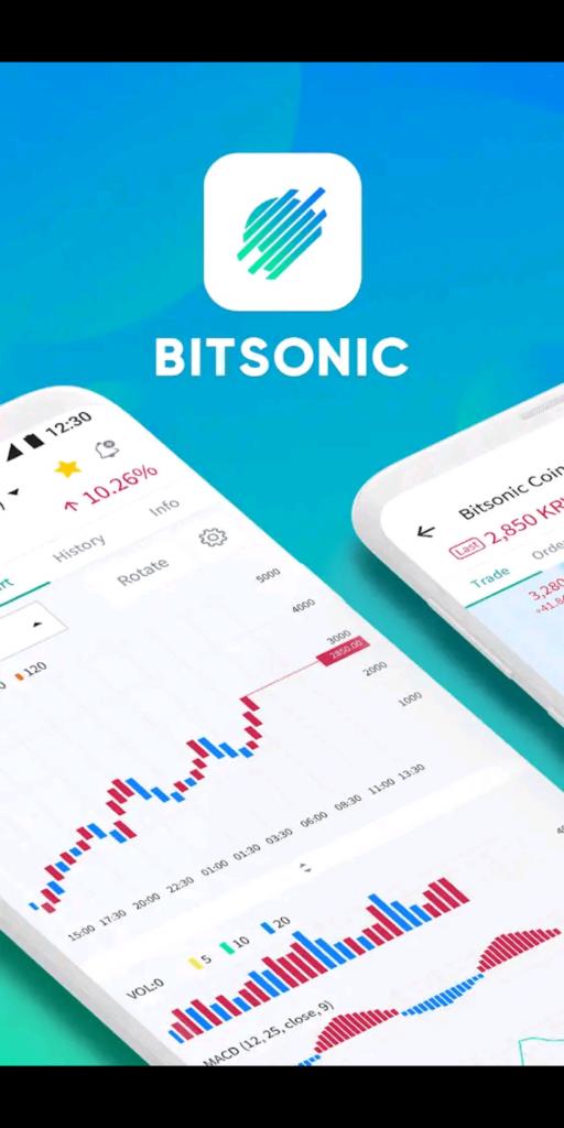 Bitsonic Графики