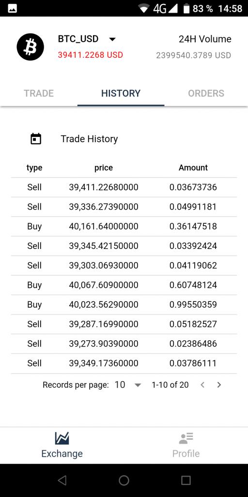 BITStorage История торгов