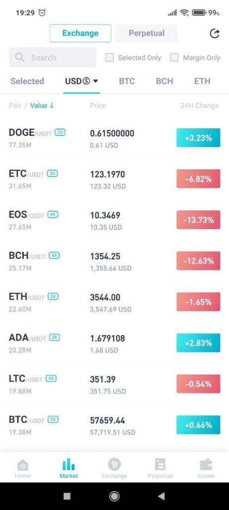 CoinEx Цены