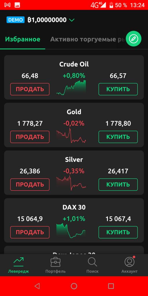 Currency com Левередж