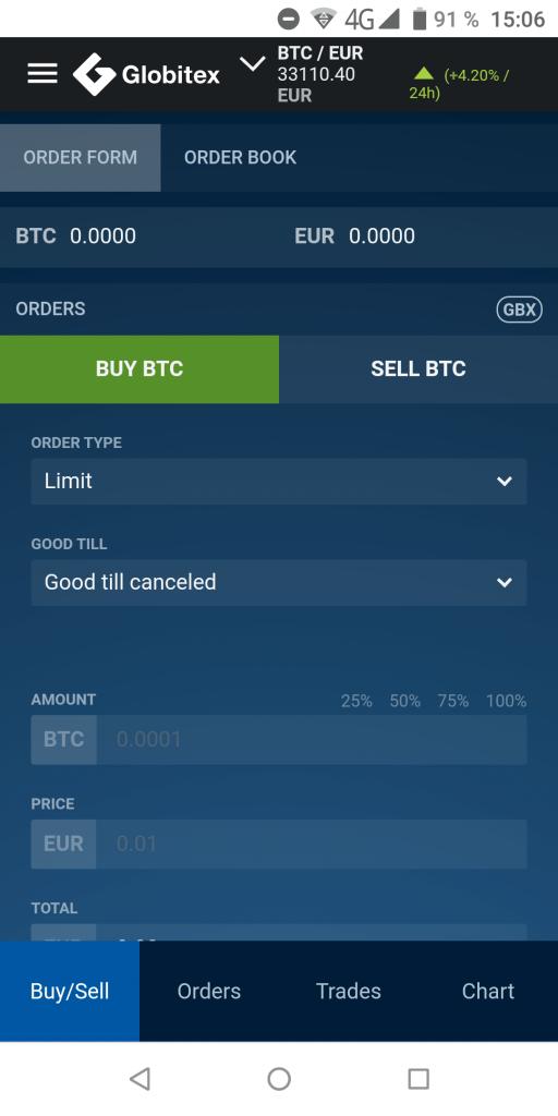 Globitex Покупка и продажа