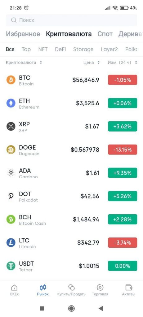 OKEx Цены