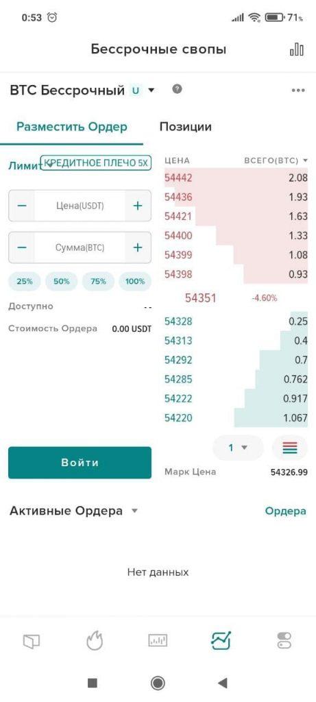 Poloniex Курс