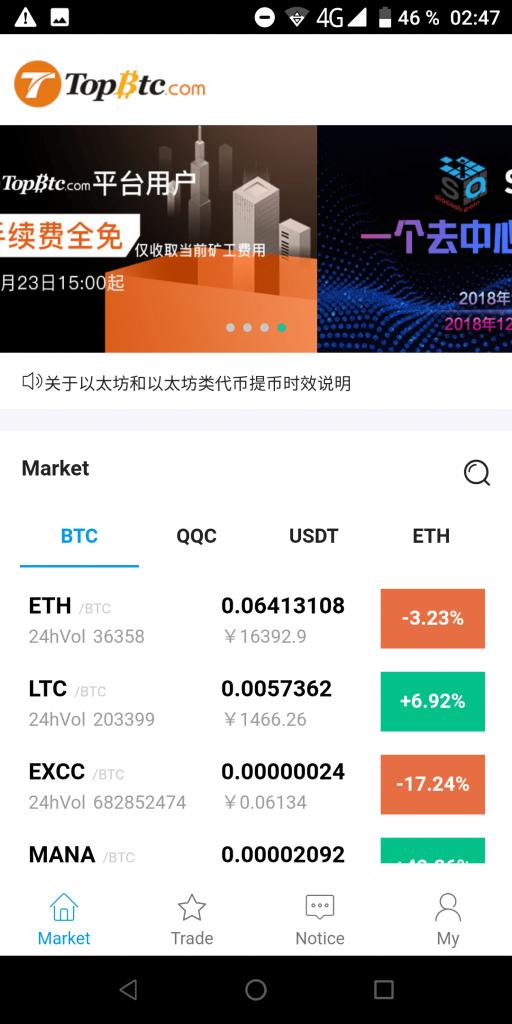 TOPBTC Рынок