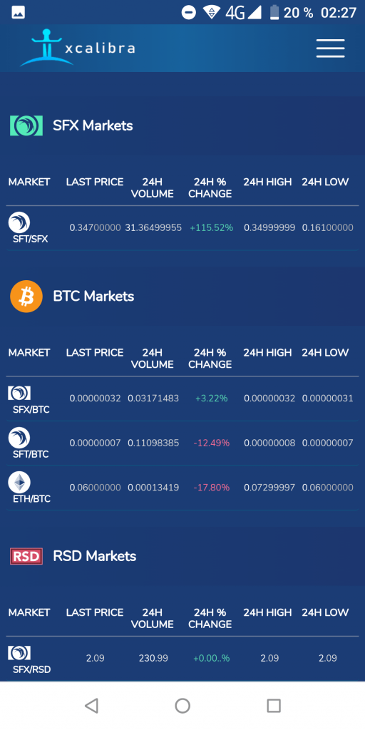 Xcalibra Рынки