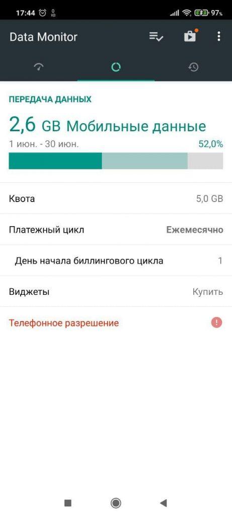 Data Monitor Передача
