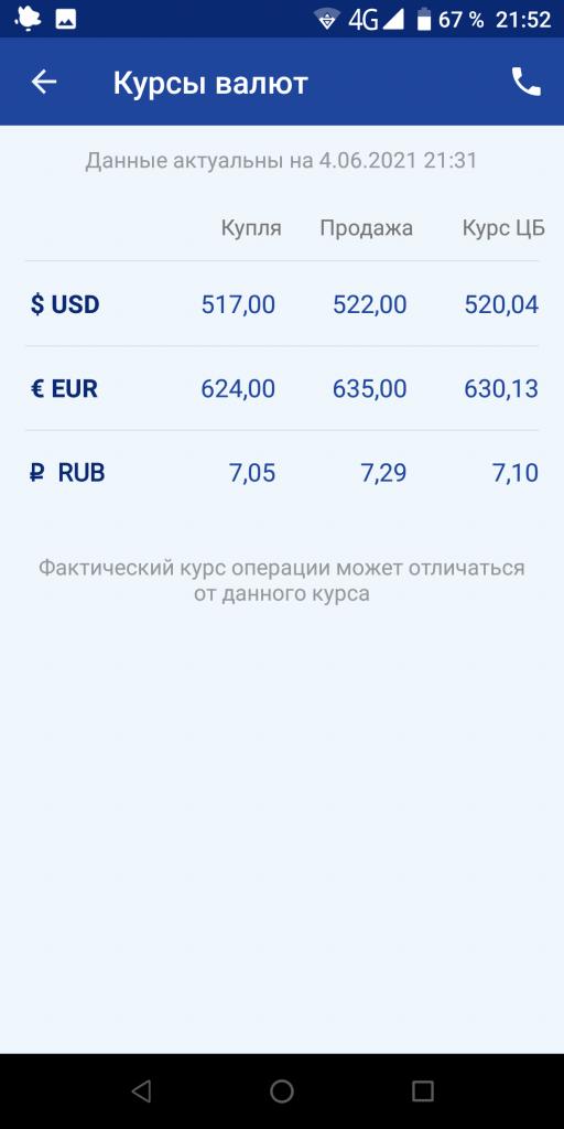 ВТБ Армения Курсы валют