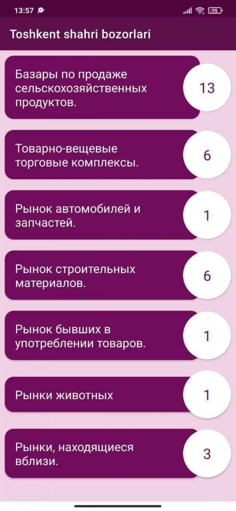 Toshkent shahri bozorlari Категории