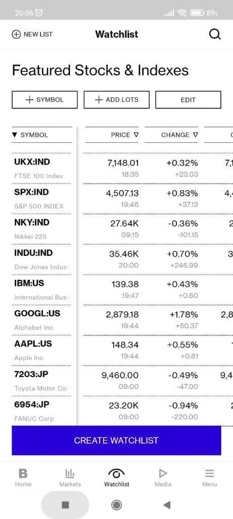 Bloomberg Список