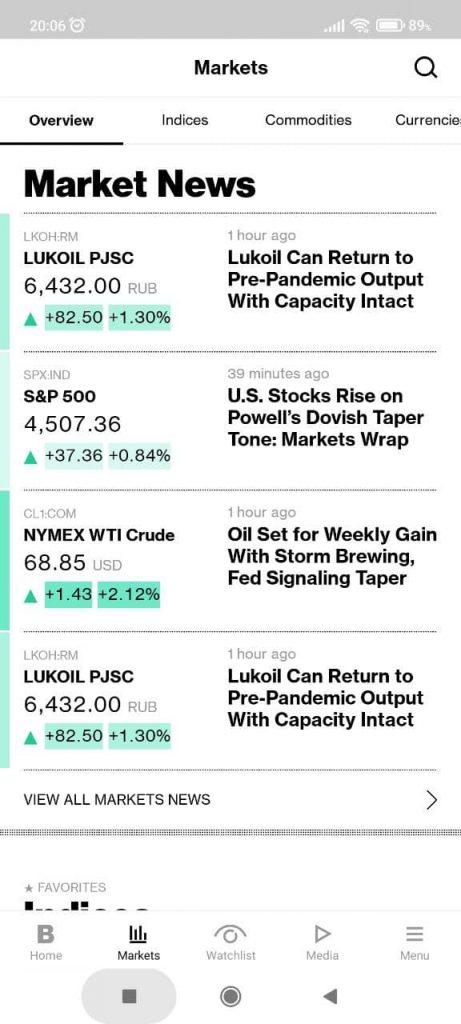 Bloomberg Валюта